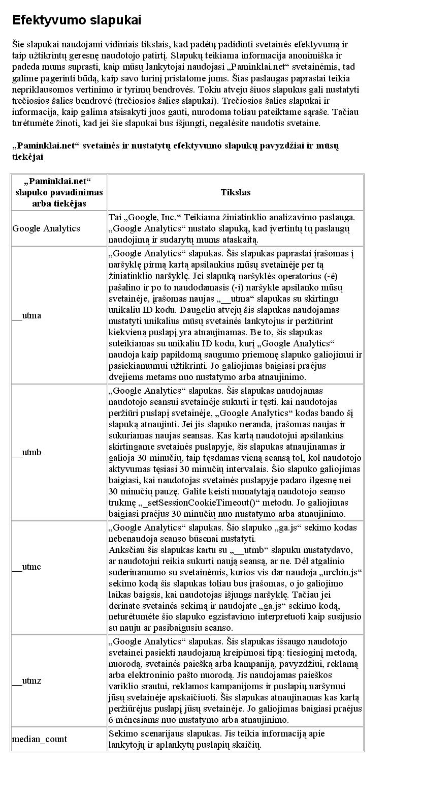 Slapukai tekstas Paminklai-net